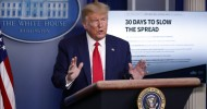 Poll: Trump's coronavirus bounce fizzles Fewer voters are pleased with the way the Trump administration has handled the Covid-19 outbreak.